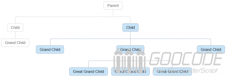 Pure CSS to create family tree
