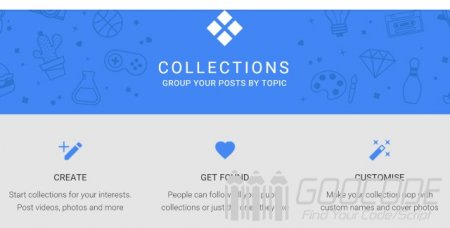 Google+ launched Collections to challenge Pinterest