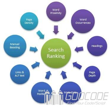 Where does the gray industry go with search engine algorithm constantly changing?